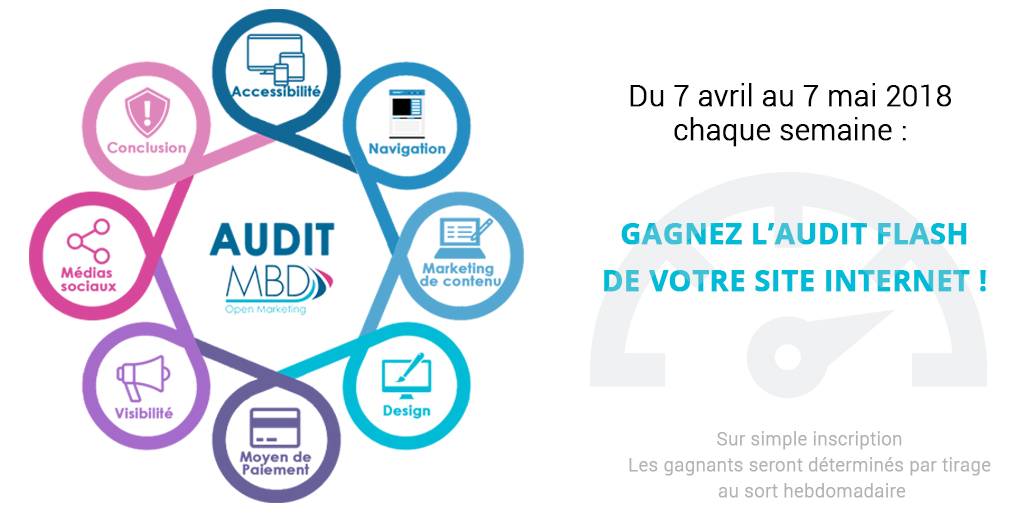 audit de site internet