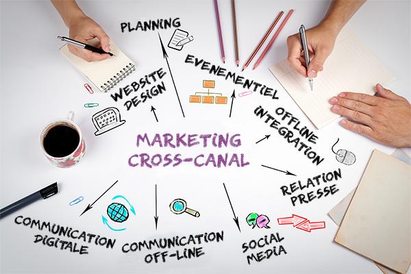 Le marketing cross-canal